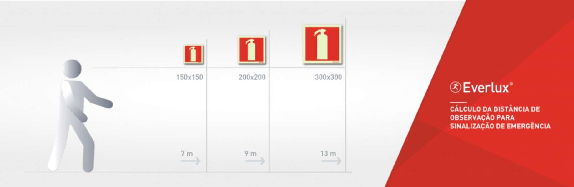 Cálculo da distância de observação para sinalização de emergência