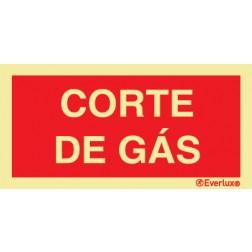 CORTE DE GÁS